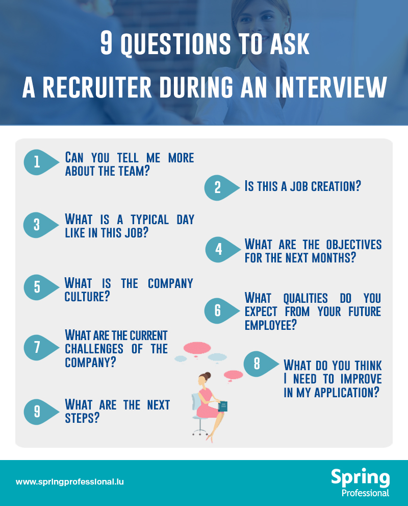 infographics 9 questions to ask a recruiter during an interview